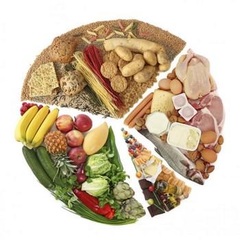 раздельная диета белки от углеодов